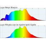 Spettrometro-Lenti-Gialle.jpg