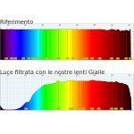 Spettrometro-Lenti-Gialle-rif.jpg